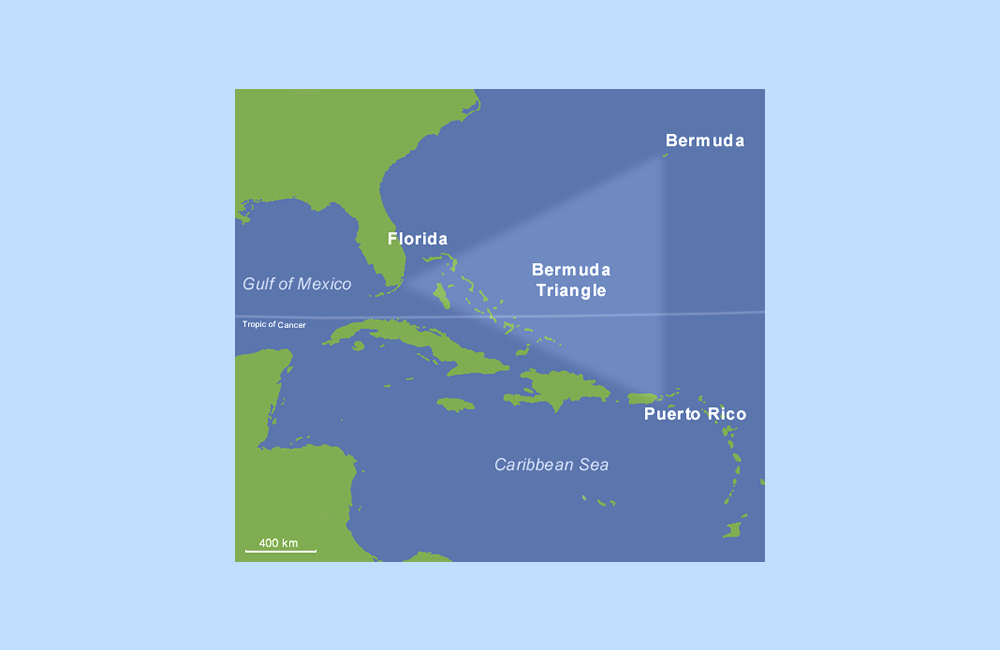 Bermuda Triangle vortex